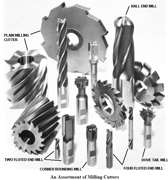 An Assortment of Milling Cutters